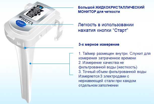Измеритель качества воды для